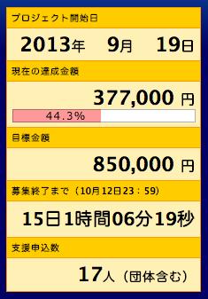 三陸オイフェス2013年9月27日データ