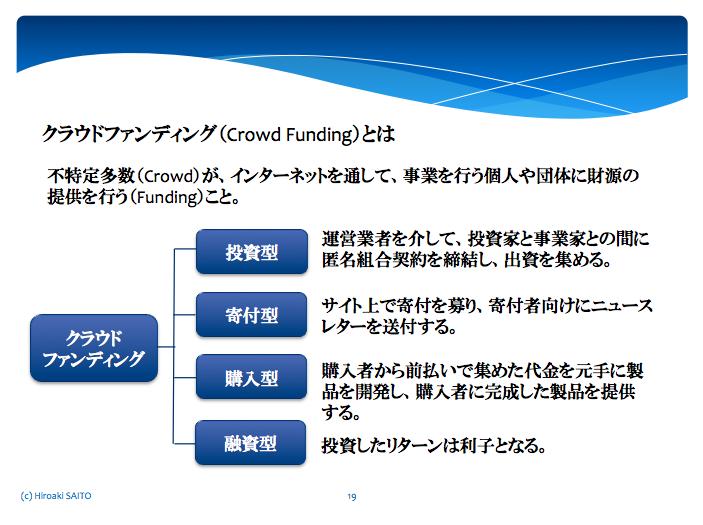 クラウドファンディングファンディングの種類